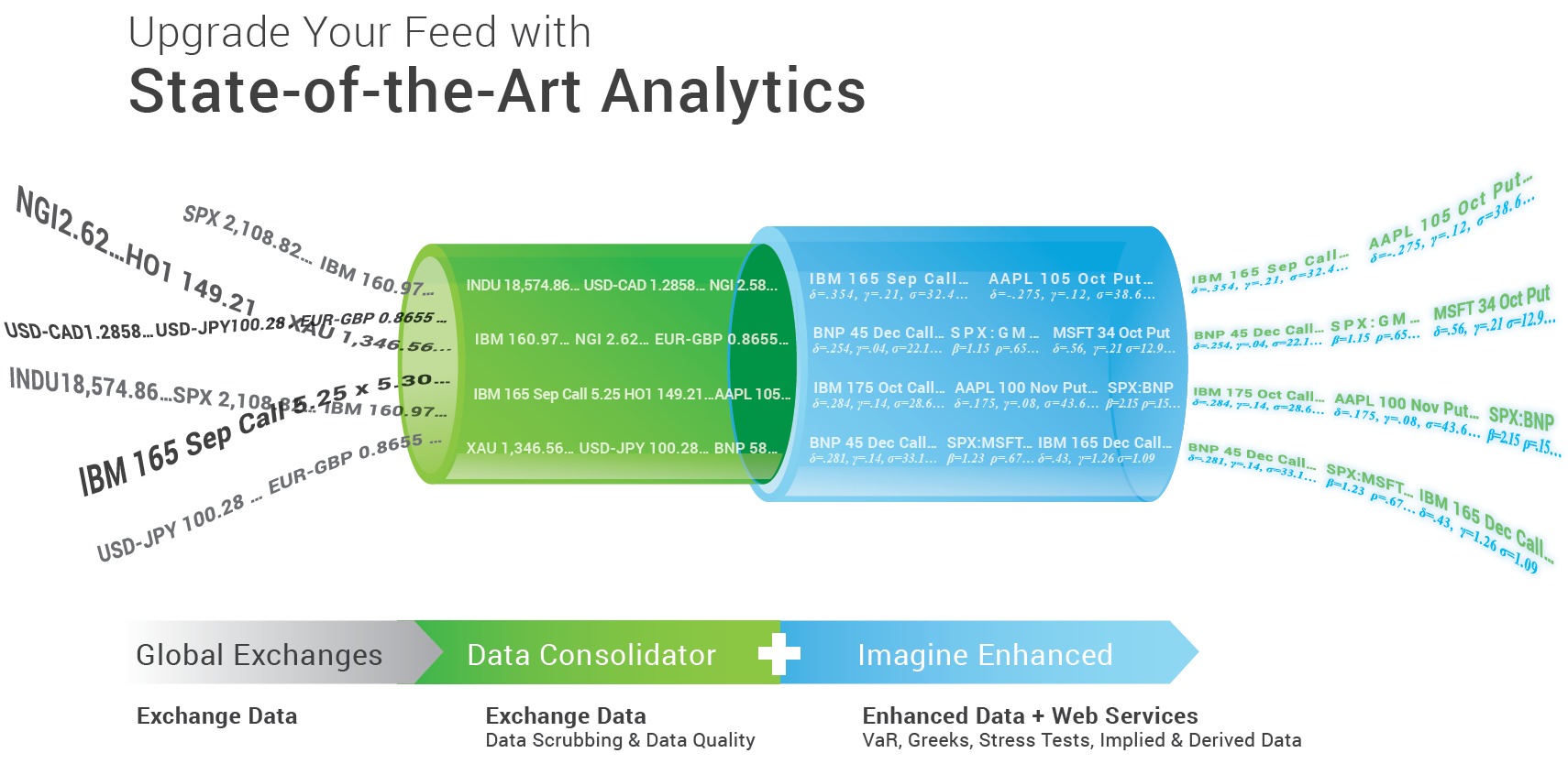Upgrade your feed with state of the art analytics